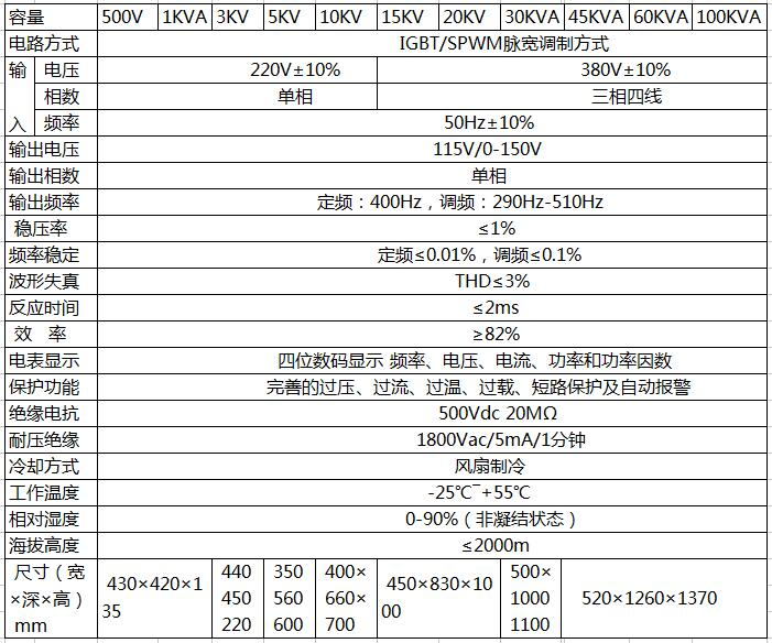 直流电源|变频电源|60hz变频电源|直流稳压电源|无锡